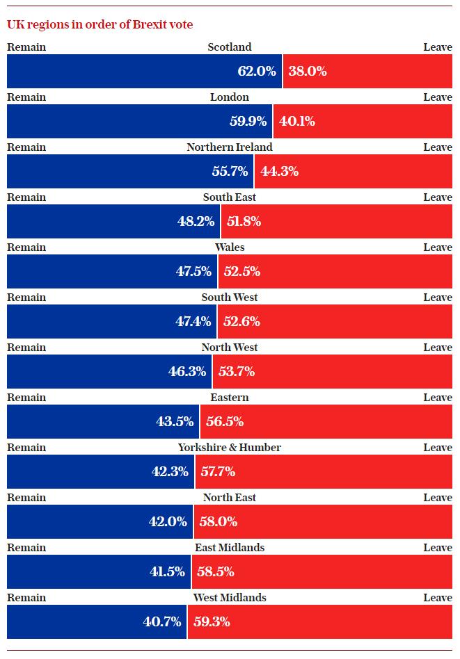 brexitregions.jpg
