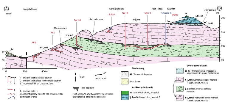 geological-cross-section-with-mineralized-contacts-ancient-mining-shafts-and-networks.png