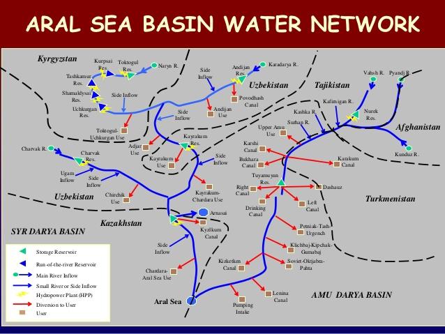 national-case-study-developing-an-iwrm-plan-for-kazakhstan-6-638.jpg
