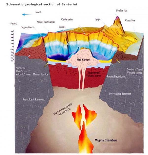 santorini-volcano-map-2-e1347338970731.jpg