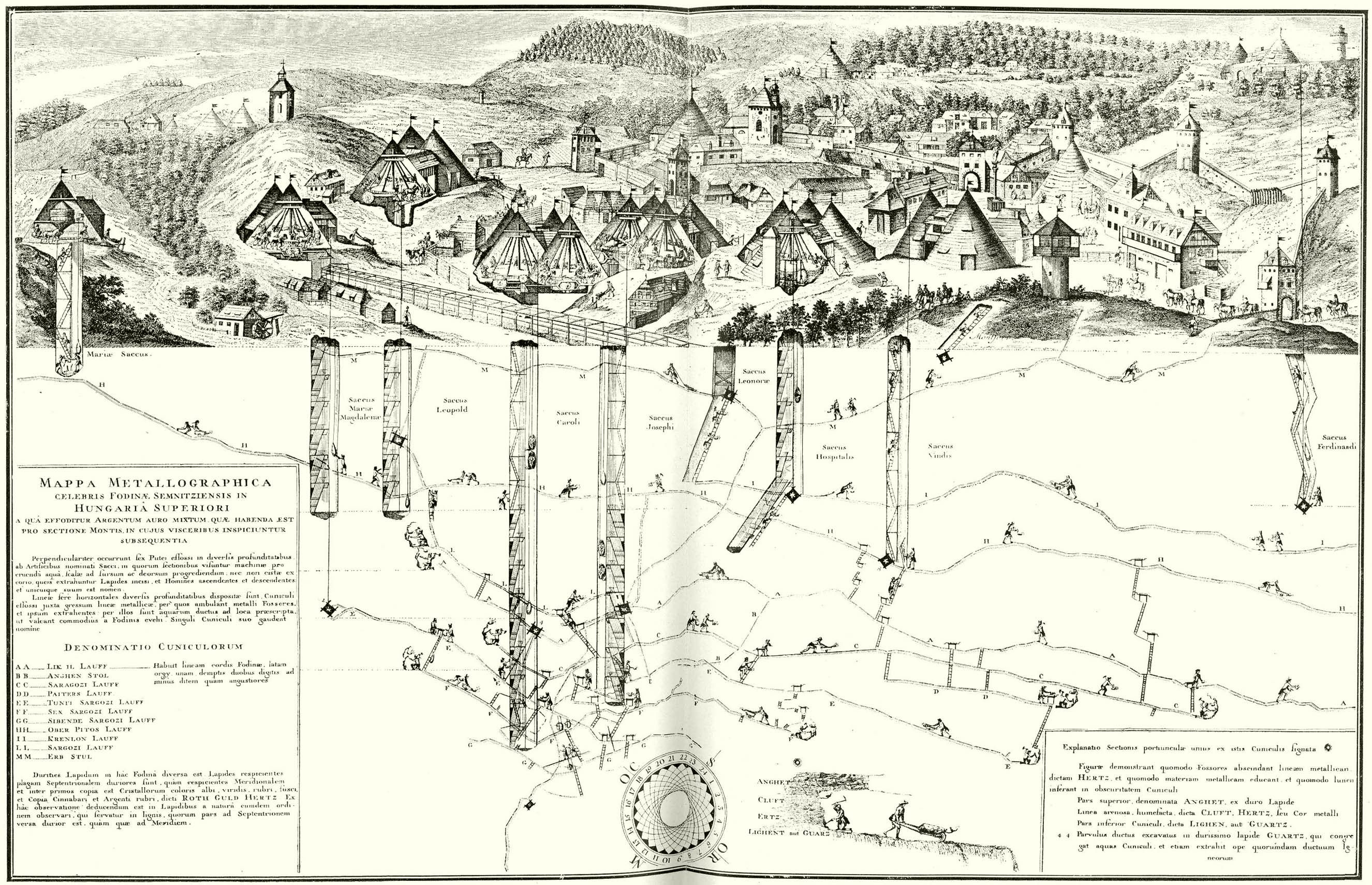schemnitz_in_danubius_pannonico-mysicus_1726_by_marsigli.jpg