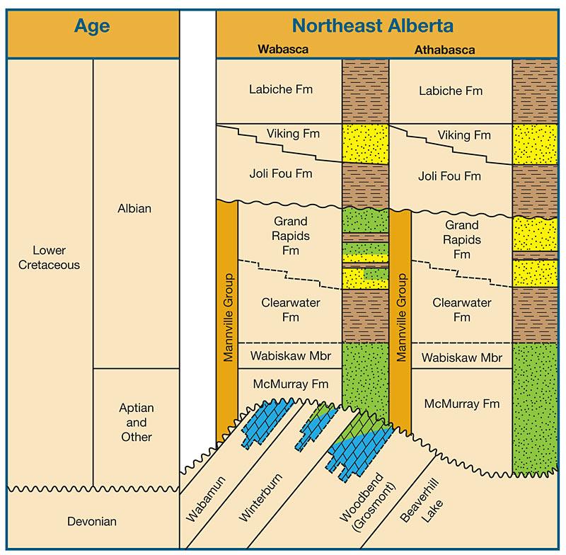 stratigraphy.jpg