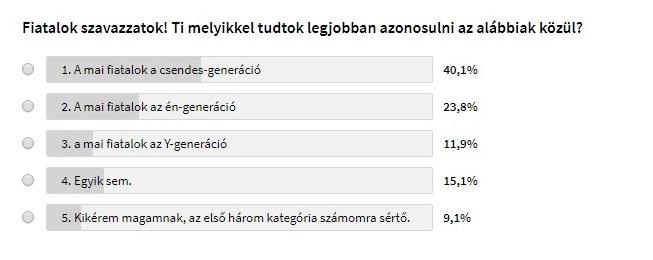 csendes_generacio_szavazas_1.jpg