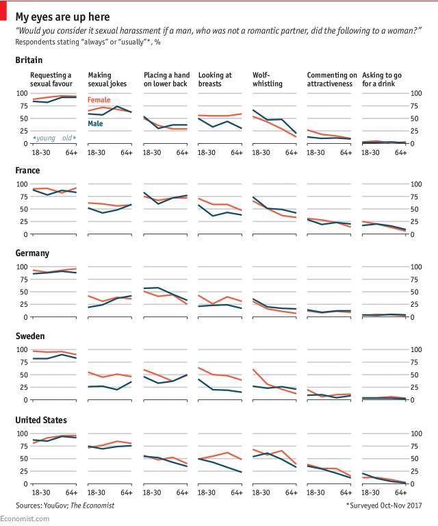 economist_survey.png