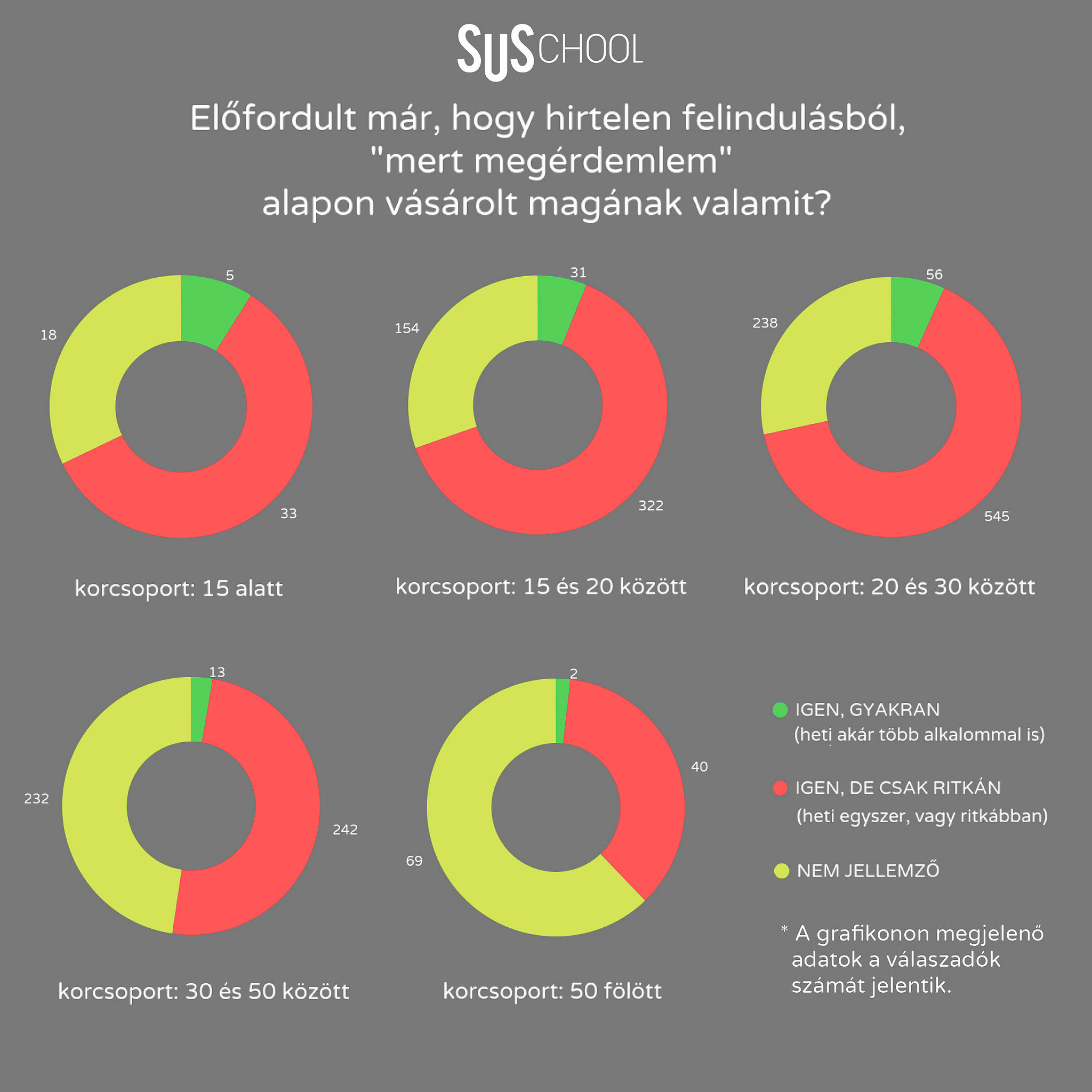 grafikon1_vasarlas.jpg
