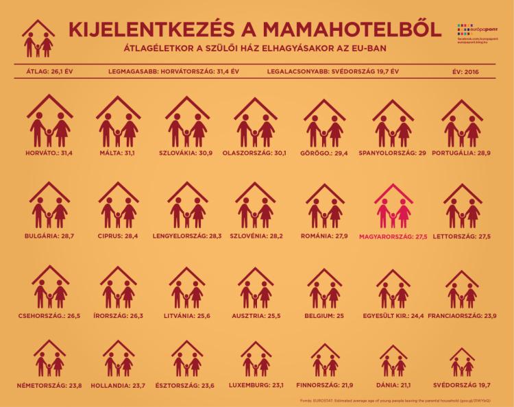 mamahotel_stat.png