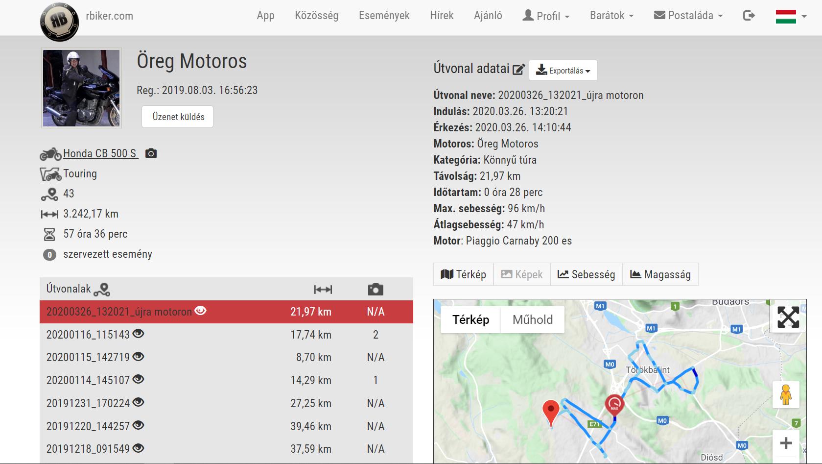 Nem volt ez nagy ügy. 22 km nagyon kényelmesen és biztonságosan. Lábamnak meg se kottyantak a megállások.