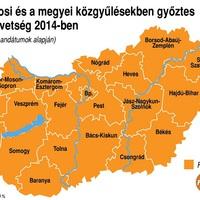 Magyarország Fideszország