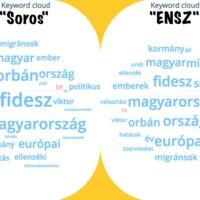 Brüsszelből Soros, Sorosból ENSZ