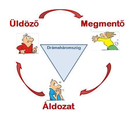 uldozo_megmento_aldozat.jpg