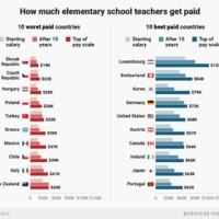 Tanítás, tanulás, de ki által?