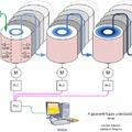 A Stuxnet sztori
