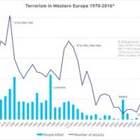 Orbán, Trump és a terroristák szövetsége