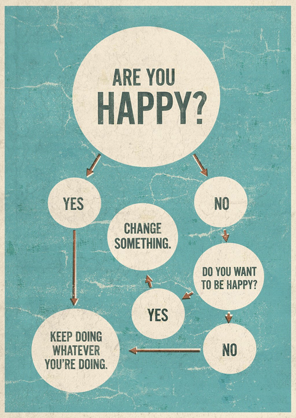 happiness-map.png