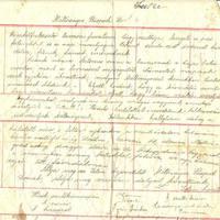 Egy kislány levele a püspök úrhoz, bérmálás alkalmából