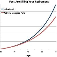 A bankárok kaparintják meg a nyugdíjakat