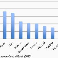 Szegény németek mentik az eurót