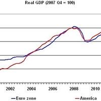 Essen már szét az eurózóna!