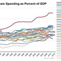 Riasztó tények az amerikaiak egészségi állapotáról