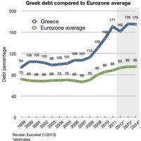 Újra ketyeg a görög bomba