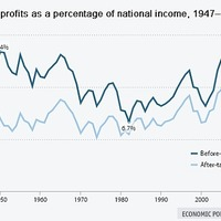 Kevesebb adót, több munkahelyet!