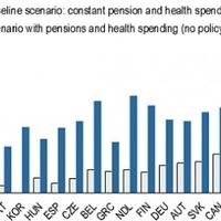 Megúszhatják-e a magyar nyugdíjak?