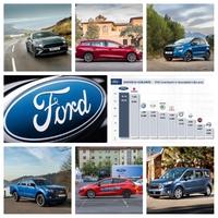 Rendkívül sikeres évet zárt a Ford Magyarországon.