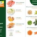 Változatos fehérjeforrások az otthoni edzéshez