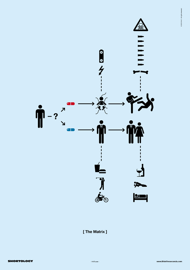 life-and-movies-in-pictograms_10.jpg