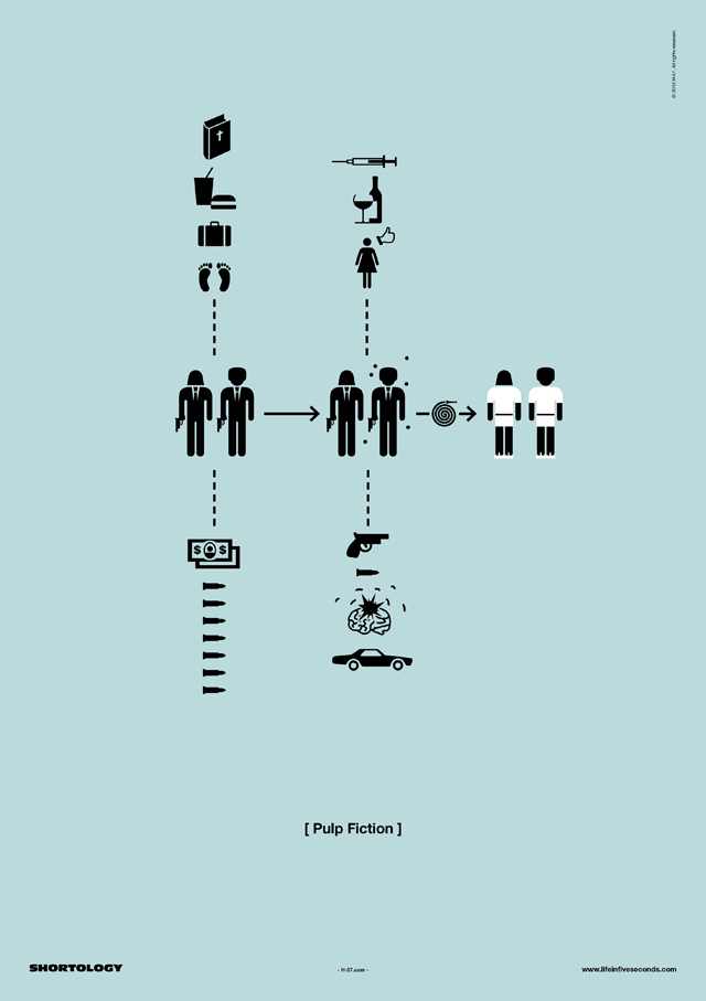life-and-movies-in-pictograms_4.jpg