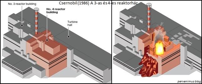 csernobil_reaktorhaz_rajz.jpg