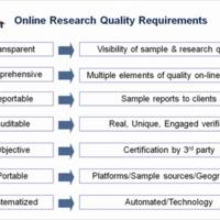 Az online panelek minőségéről szóló vita folytatódik