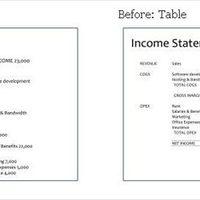 5 izgalmas alternatíva unalmas PowerPoint diagramok és táblázatok feljavítására