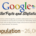 Az első Google+ infografika