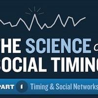 Időzítés a közösségi médiában (infografika)