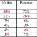 Fiaskó-e az EP-választási előrejelzés a közvélemény-kutatók számára?