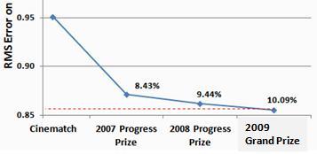 prize_chart.jpg