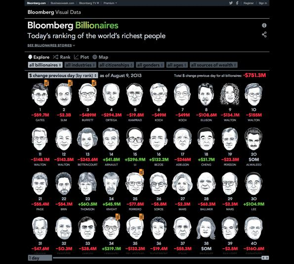 k3_Bloomberg_595.jpg