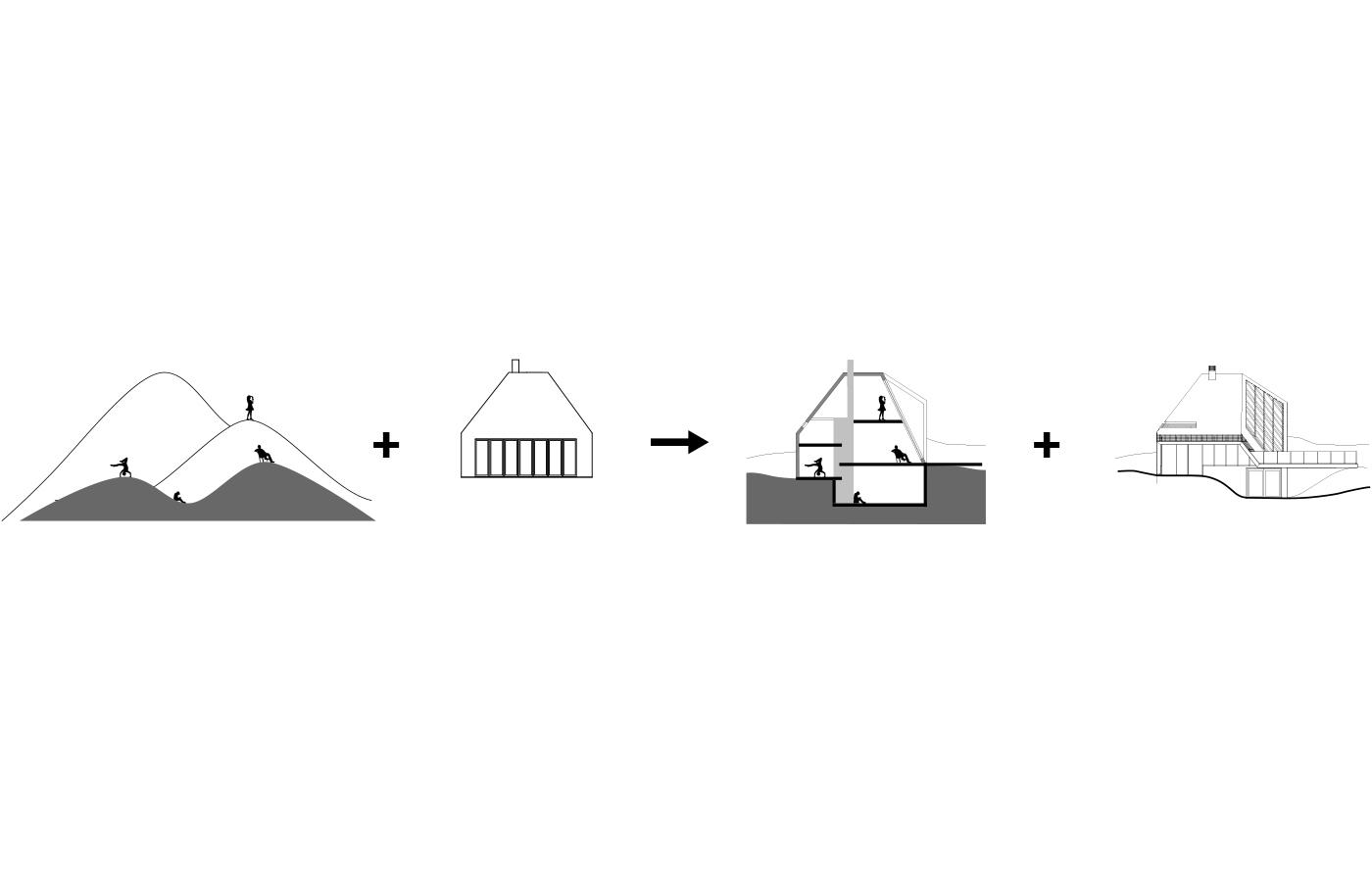 schemes-dune-house.jpg