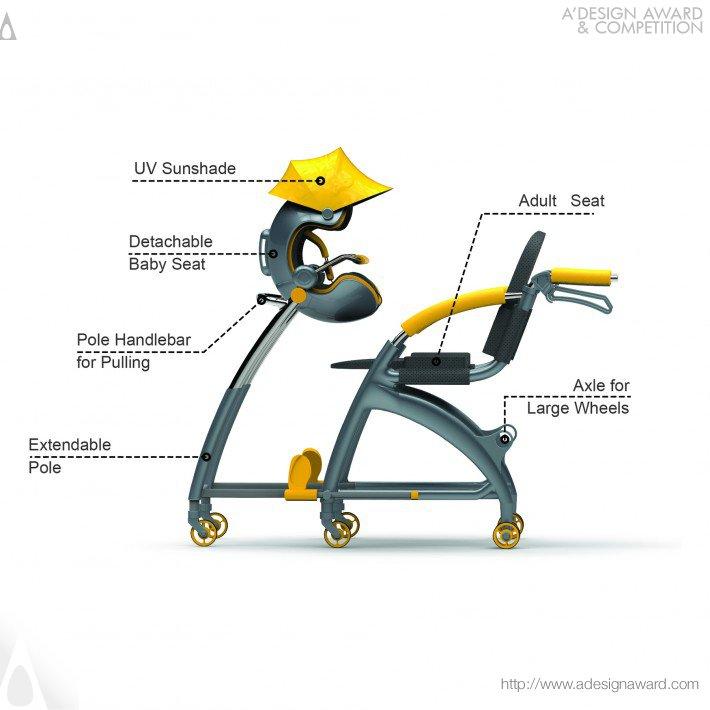 sroller-adapter-tobbfunkcios-kerekesszek-noko-07.jpg
