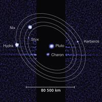 Pluto holdjai..