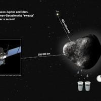 Ébredező Rosetta űrszonda
