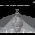 Ekkora a Rosetta üstököse