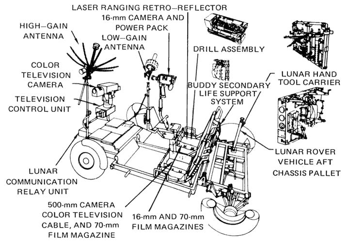 Lunar_Rover_diagram.png