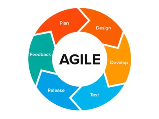 Hazai vállalatoknál is terjed az agilis szervezeti modell