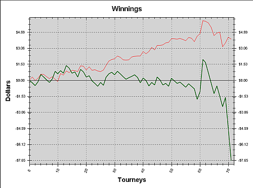 pokerstars-fr-sng-challenge.png