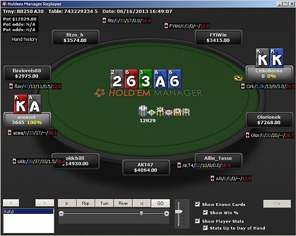 WSOP 2013 kihívás - Pokerstars szatellit - Damn it!
