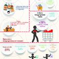 Miért népszerűek a hűségprogramok?