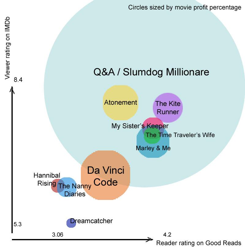 book-chart.jpg