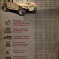 2300 Humvee az annyi, mint...
